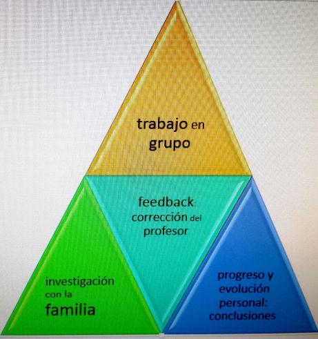 imagen socializacion proyecto_1