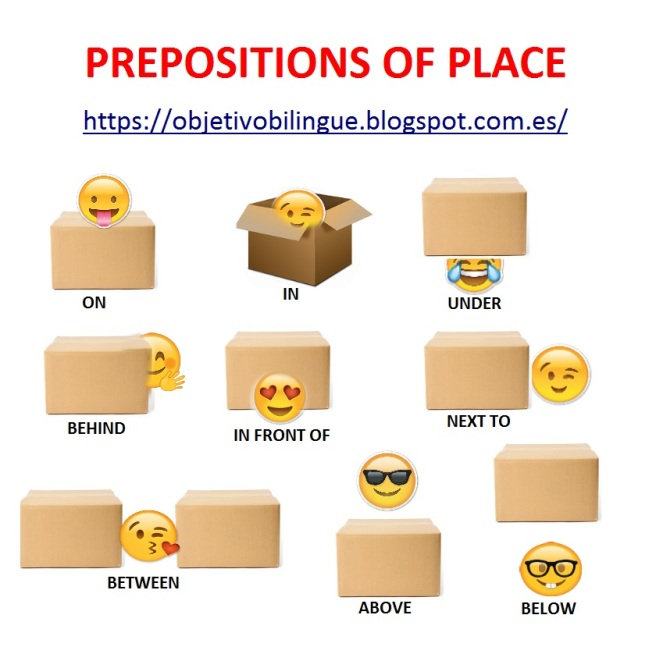Resultado de imagen de prepositions of place emojis below above blogspot